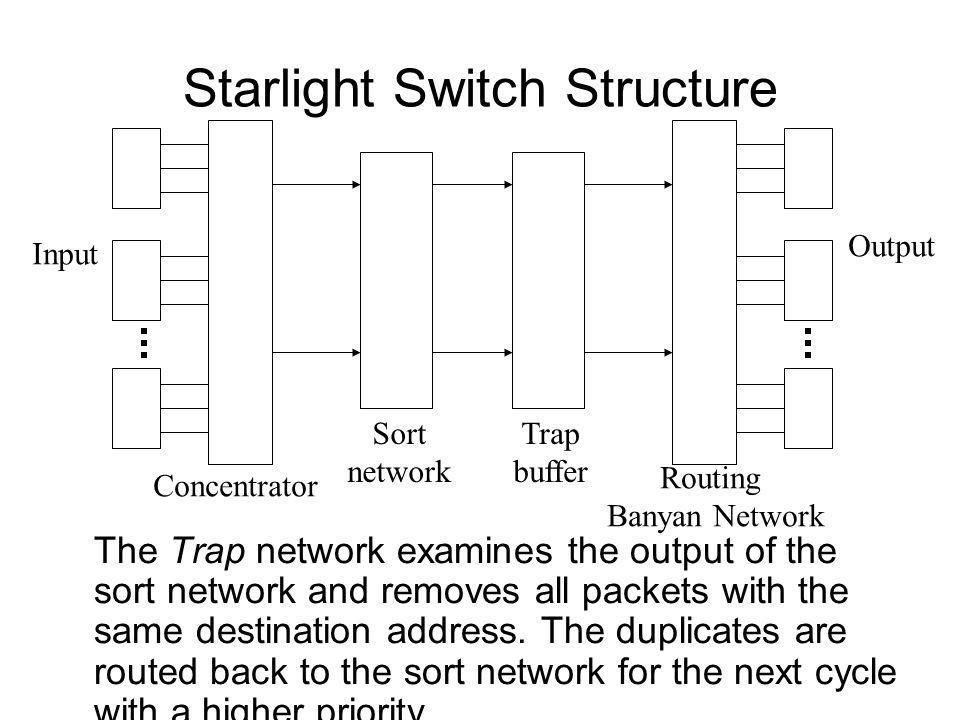 Starlight Switch Structure