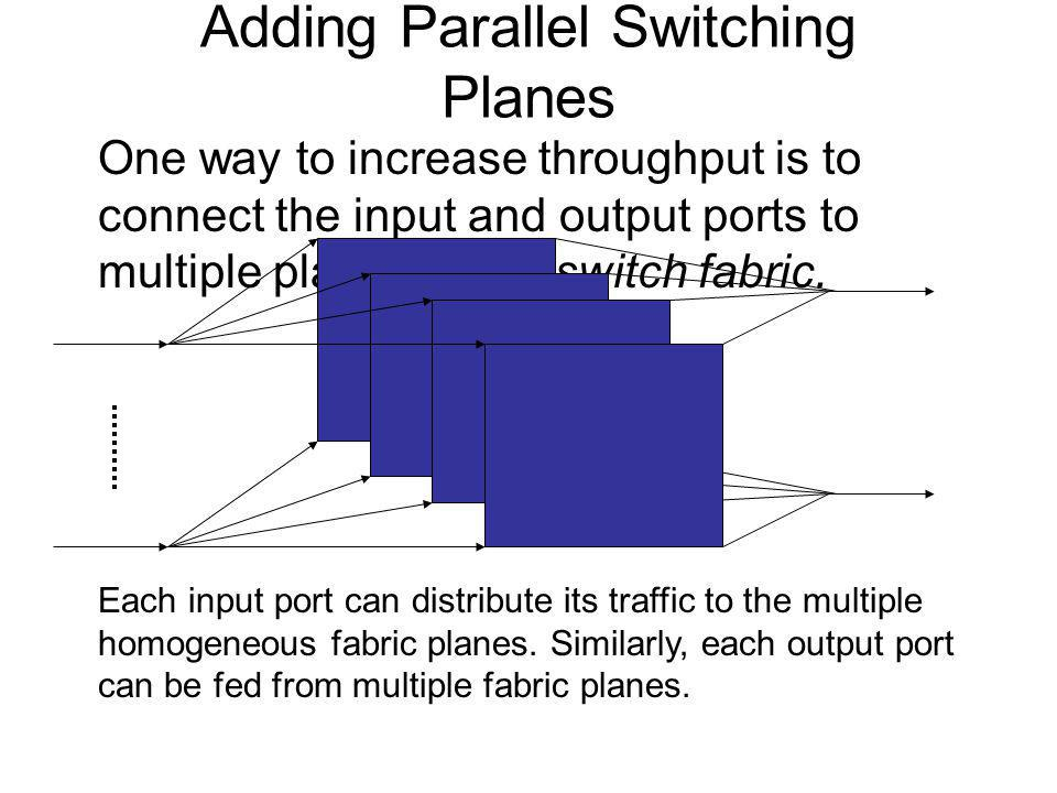 Adding Parallel Switching Planes