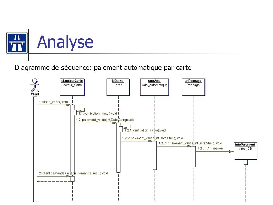 Analyse Diagramme de séquence: paiement automatique par carte