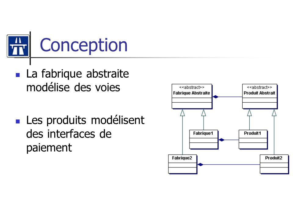 Conception La fabrique abstraite modélise des voies