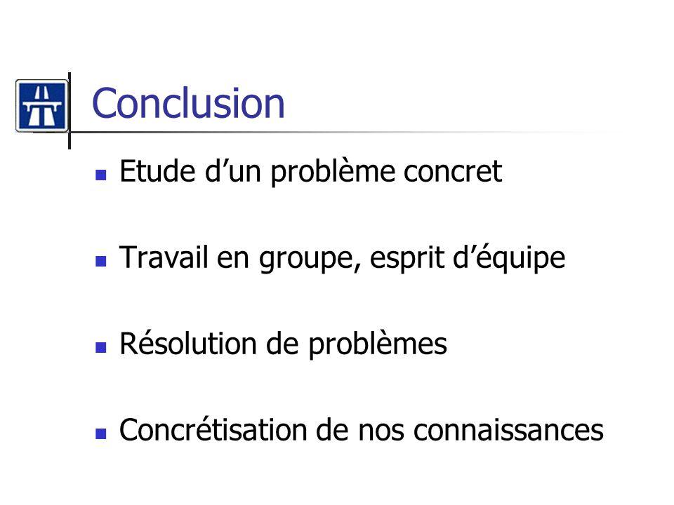 Conclusion Etude d'un problème concret