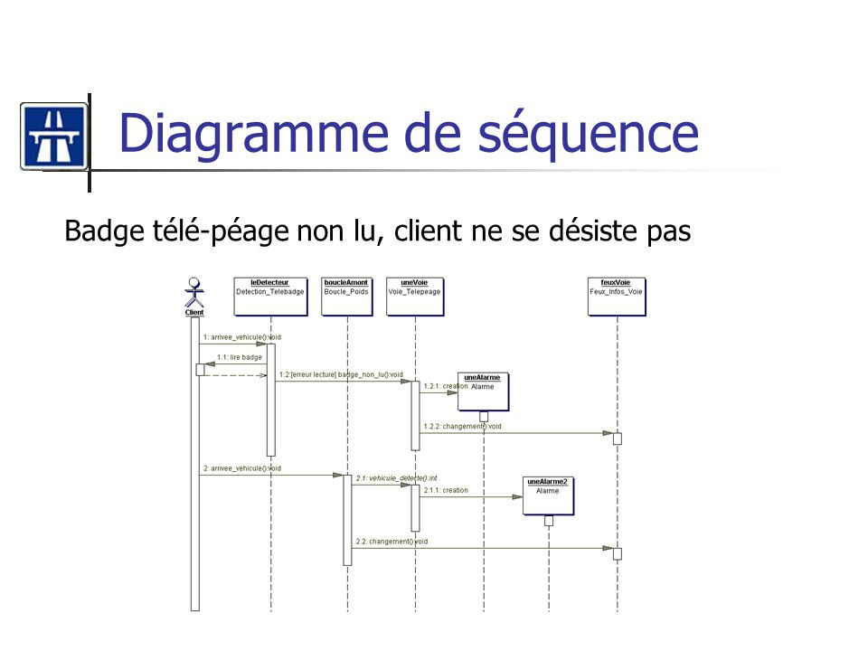 Diagramme de séquence Badge télé-péage non lu, client ne se désiste pas