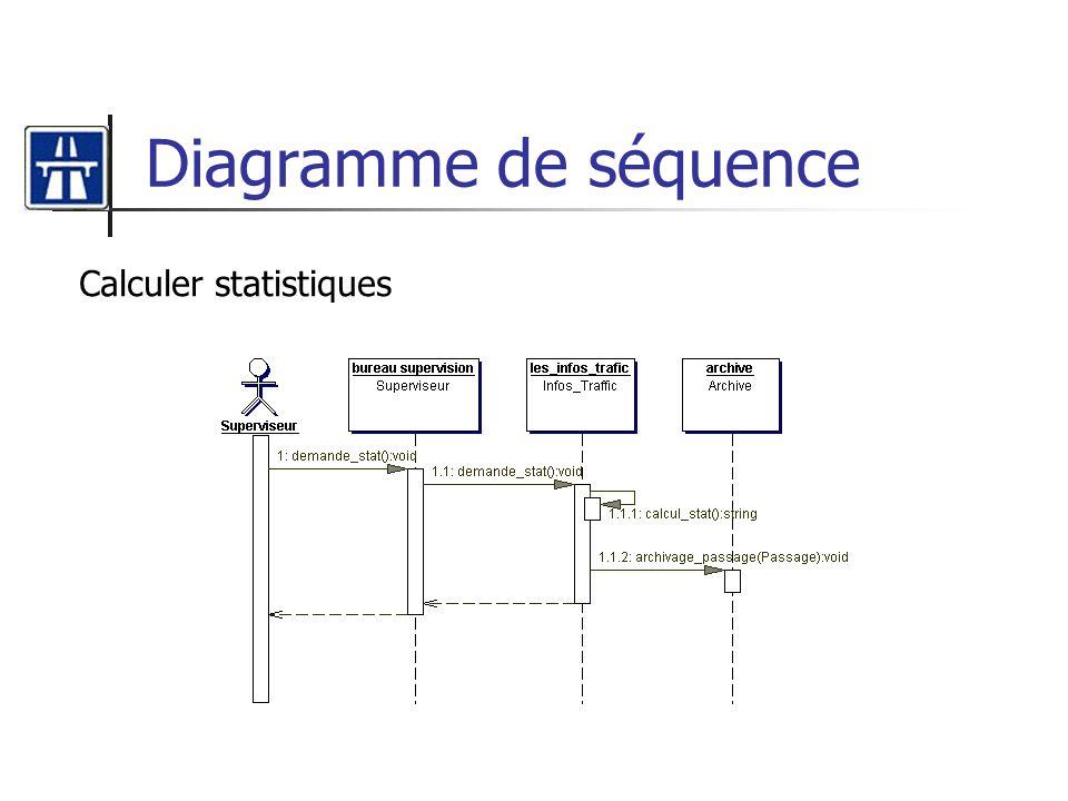 Diagramme de séquence Calculer statistiques