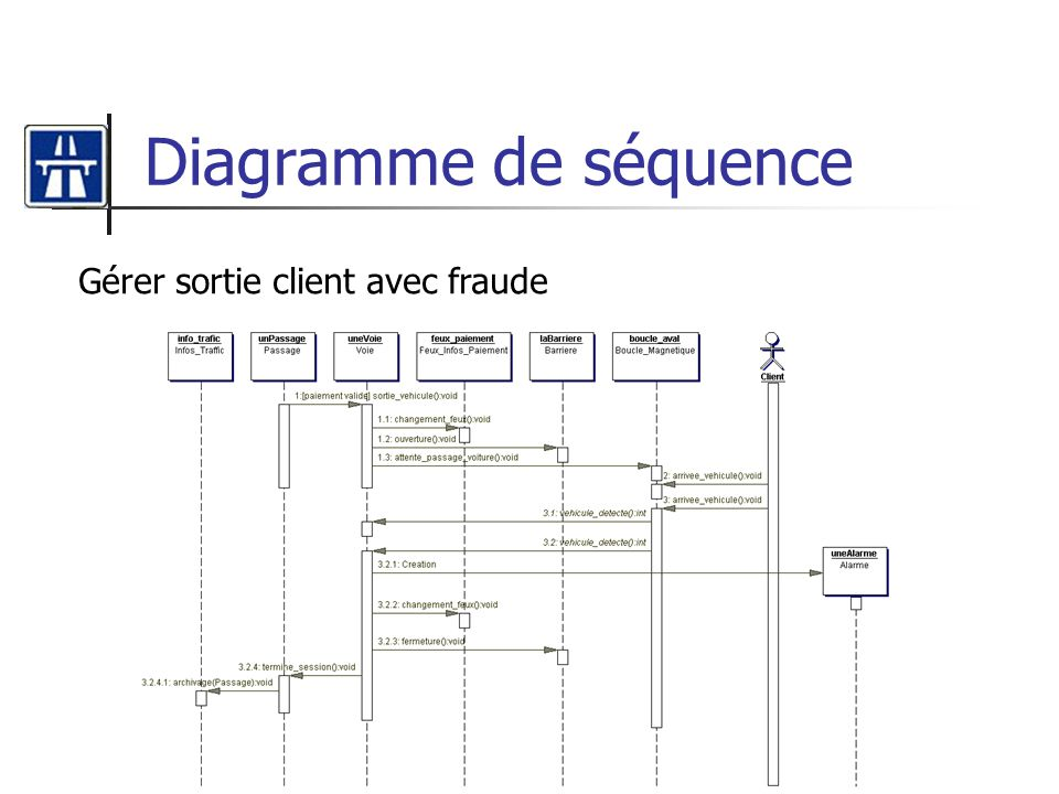 Diagramme de séquence Gérer sortie client avec fraude