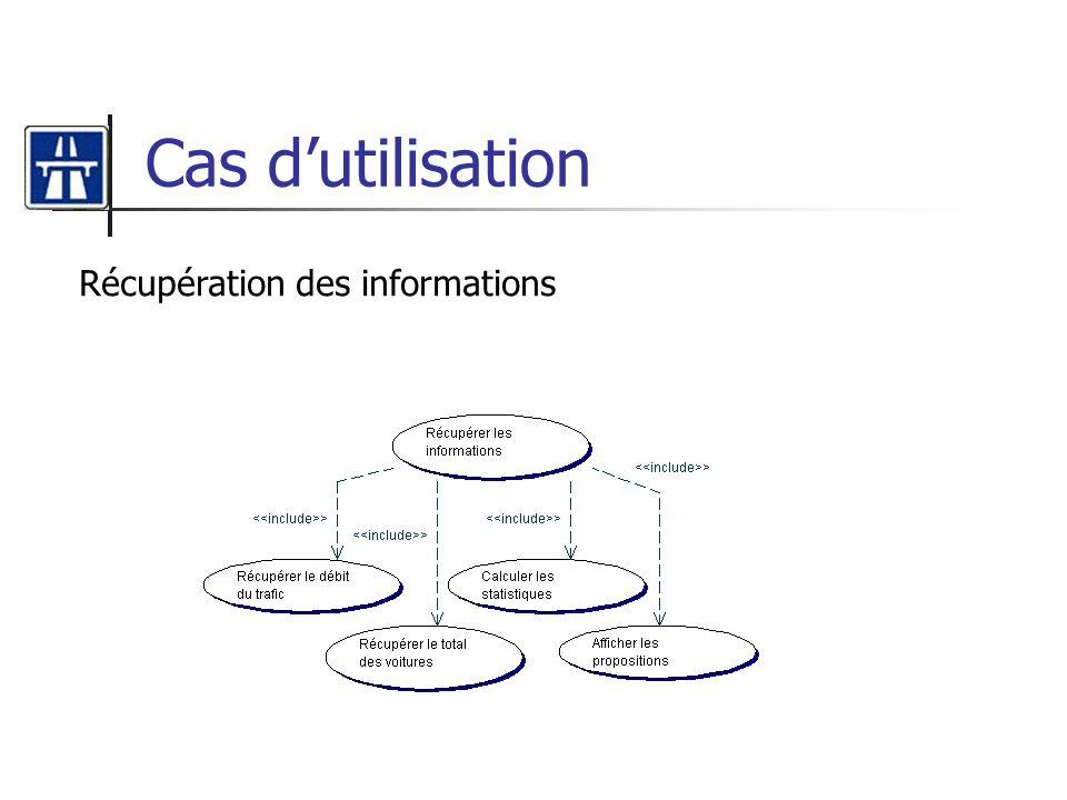 Cas d'utilisation Récupération des informations
