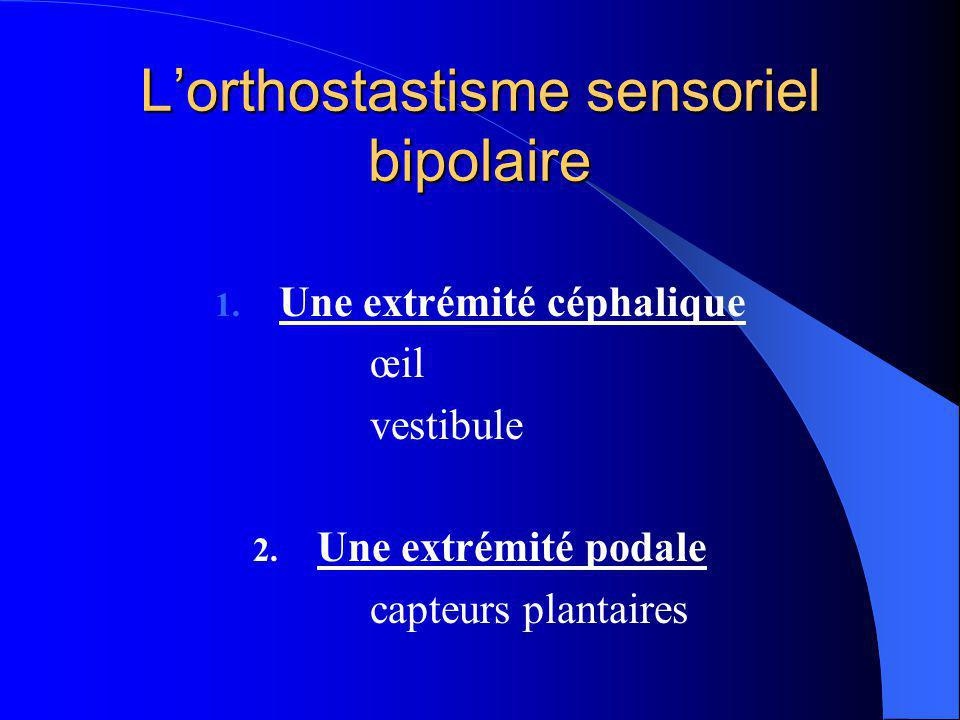 L'orthostastisme sensoriel bipolaire