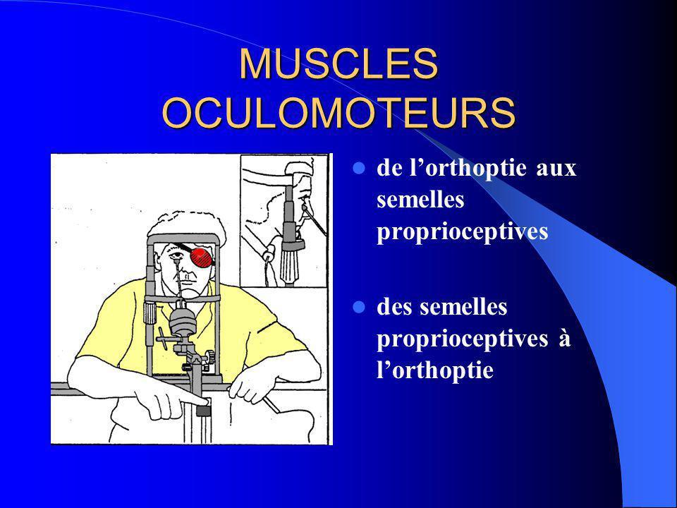 MUSCLES OCULOMOTEURS de l'orthoptie aux semelles proprioceptives