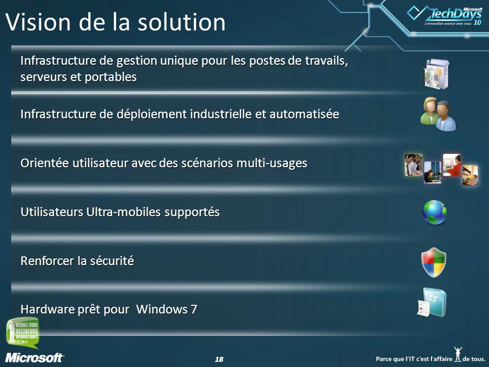 Vision de la solution Infrastructure de gestion unique pour les postes de travails, serveurs et portables.