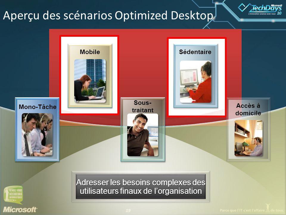 Aperçu des scénarios Optimized Desktop