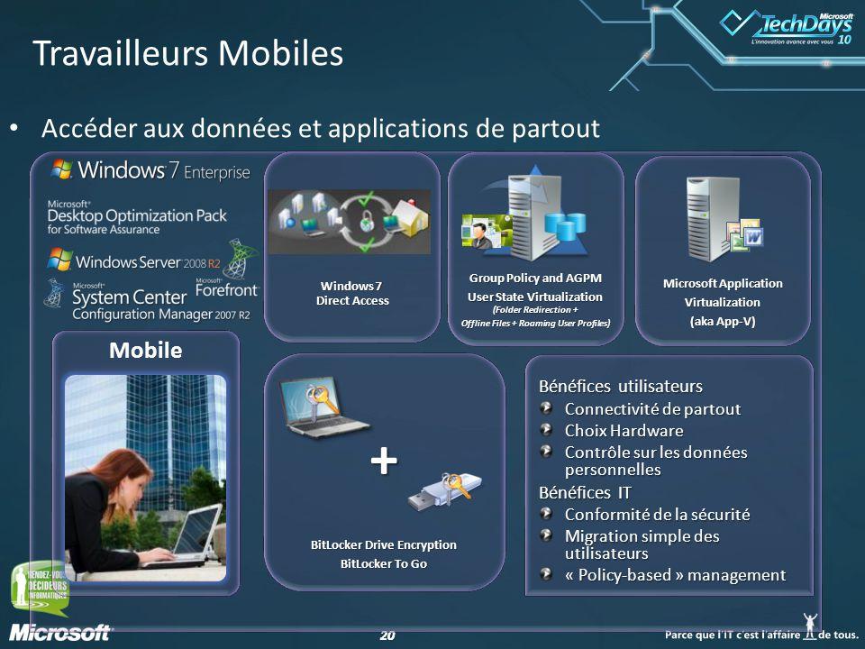 + Travailleurs Mobiles Accéder aux données et applications de partout