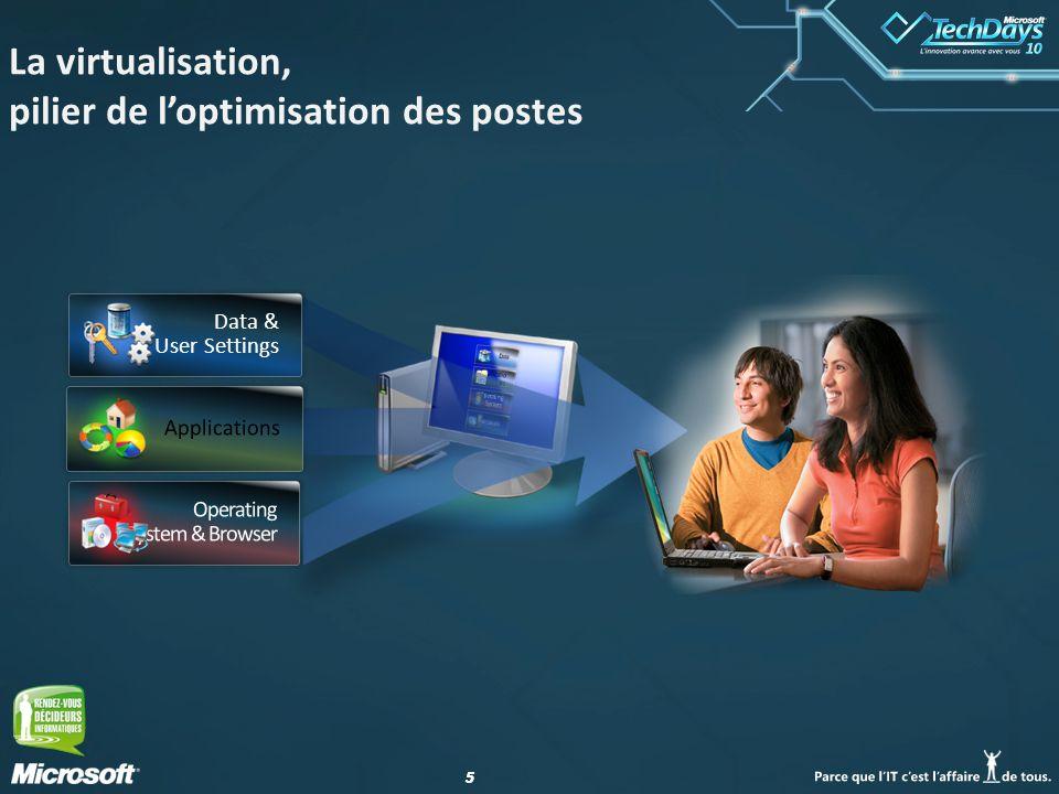 La virtualisation, pilier de l'optimisation des postes