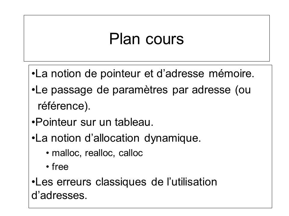 Plan cours La notion de pointeur et d'adresse mémoire.