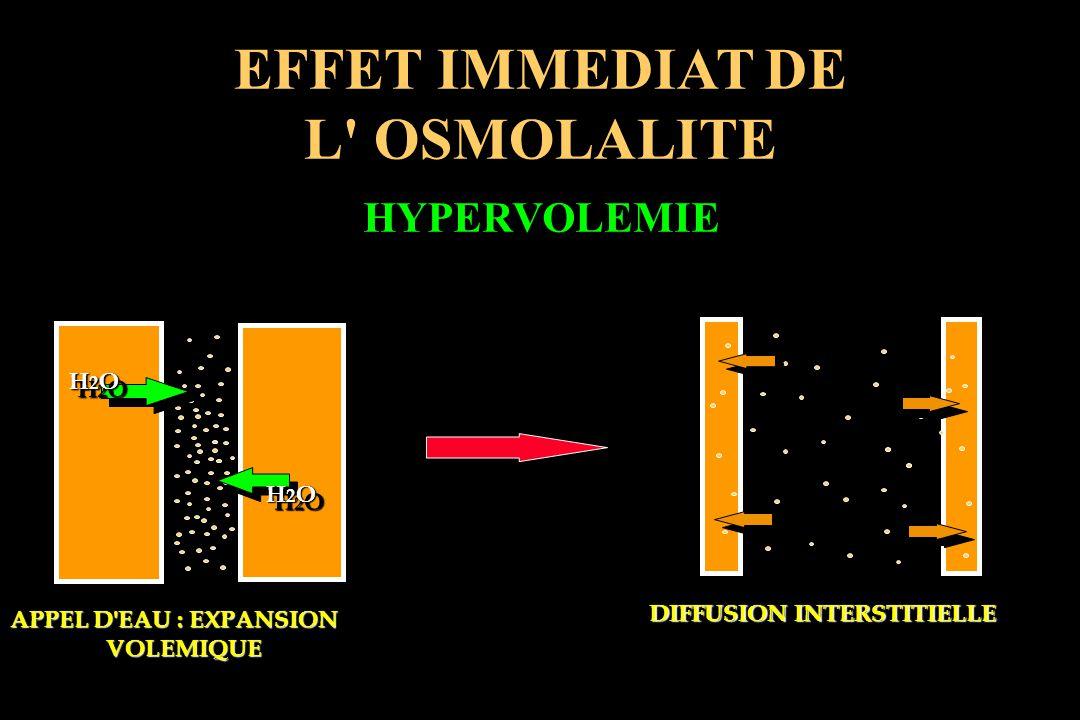 EFFET IMMEDIAT DE L OSMOLALITE