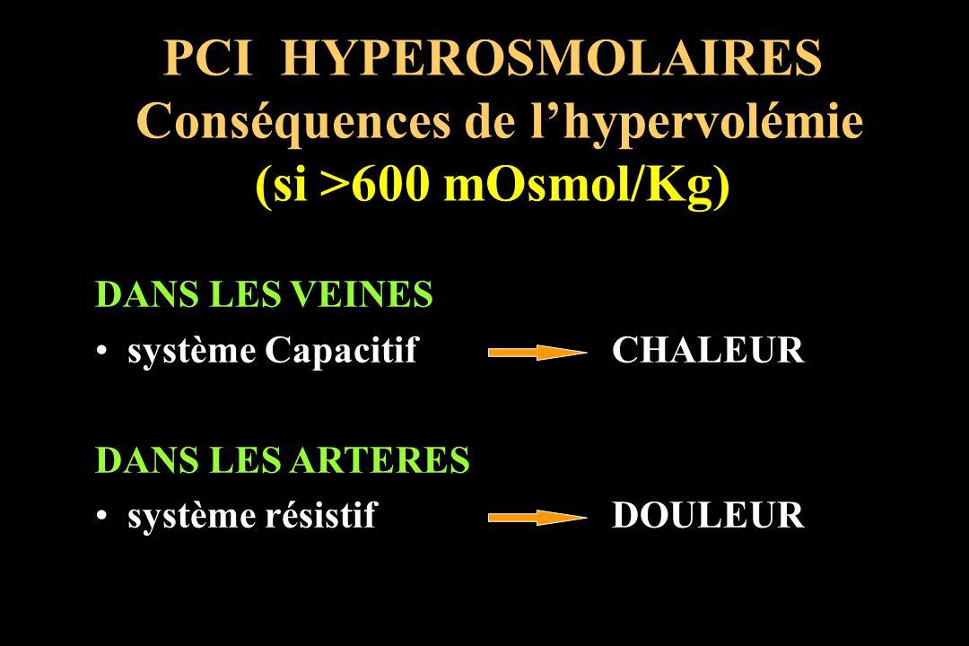 PCI HYPEROSMOLAIRES Conséquences de l'hypervolémie (si >600 mOsmol/Kg)