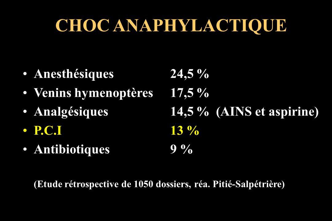 CHOC ANAPHYLACTIQUE Anesthésiques 24,5 % Venins hymenoptères 17,5 %