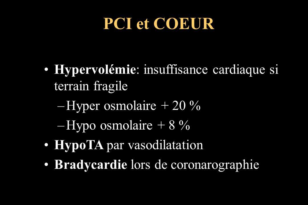 PCI et COEUR Hypervolémie: insuffisance cardiaque si terrain fragile