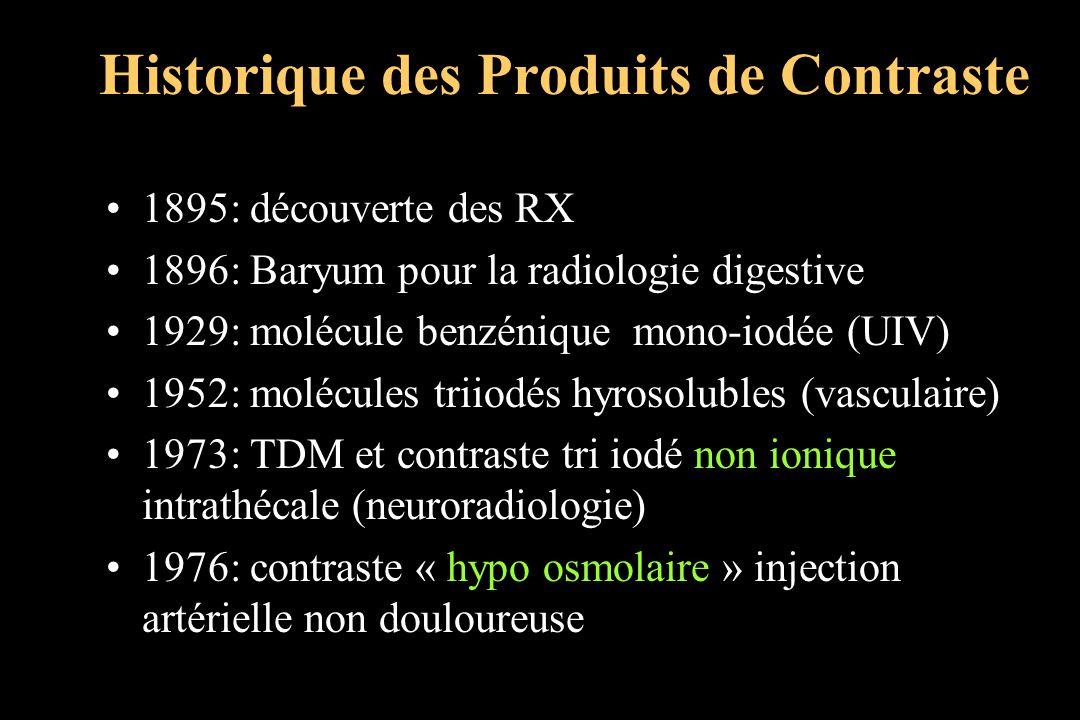 Historique des Produits de Contraste