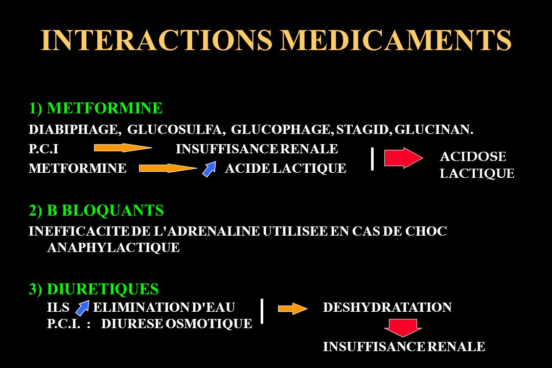 INTERACTIONS MEDICAMENTS