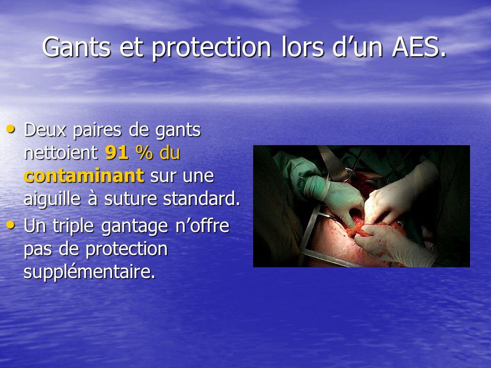 Gants et protection lors d'un AES.