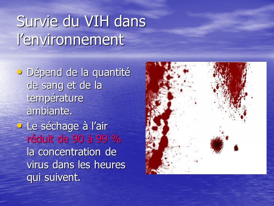 Survie du VIH dans l'environnement