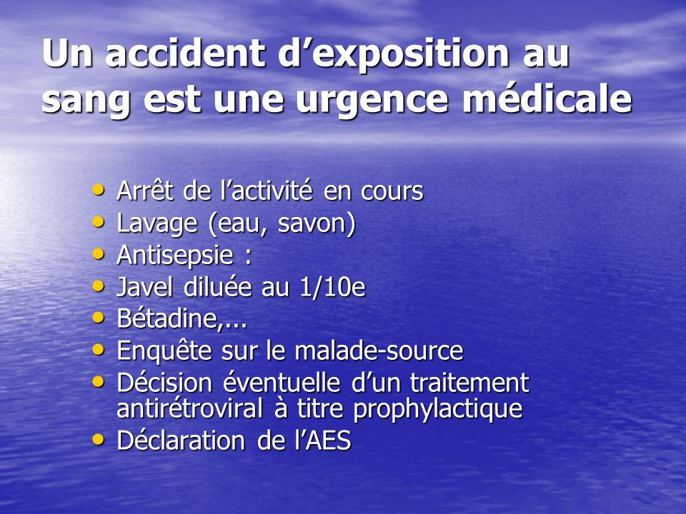 Un accident d'exposition au sang est une urgence médicale