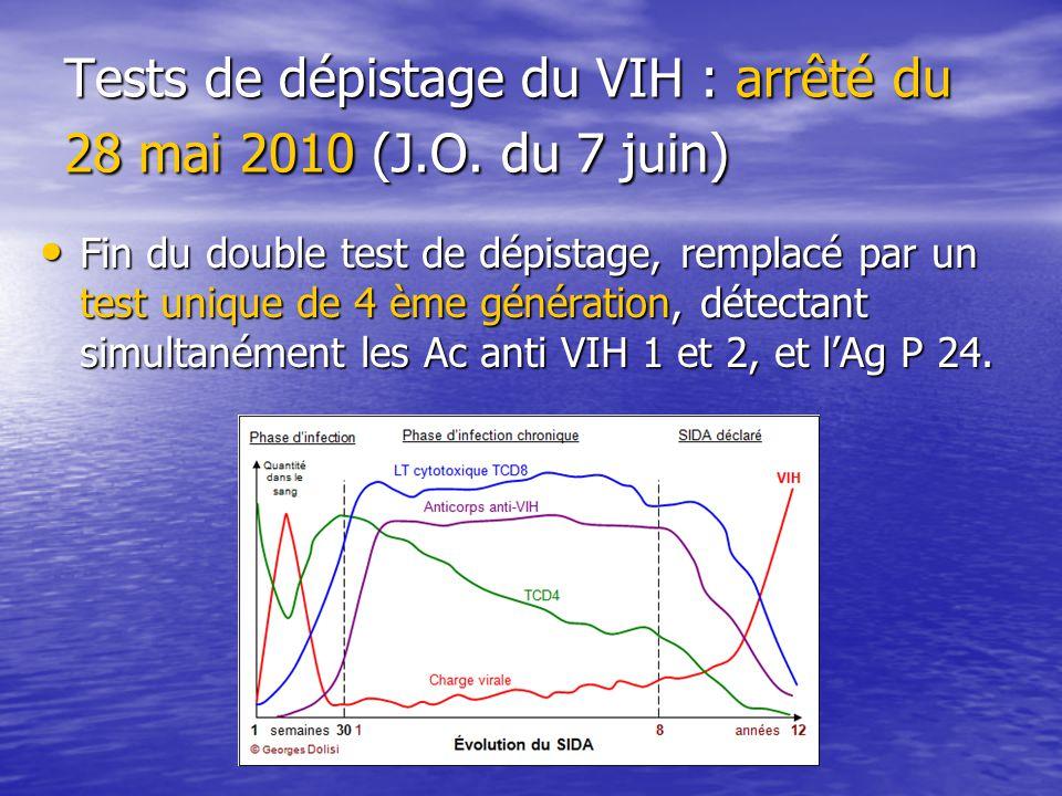 Tests de dépistage du VIH : arrêté du 28 mai 2010 (J.O. du 7 juin)