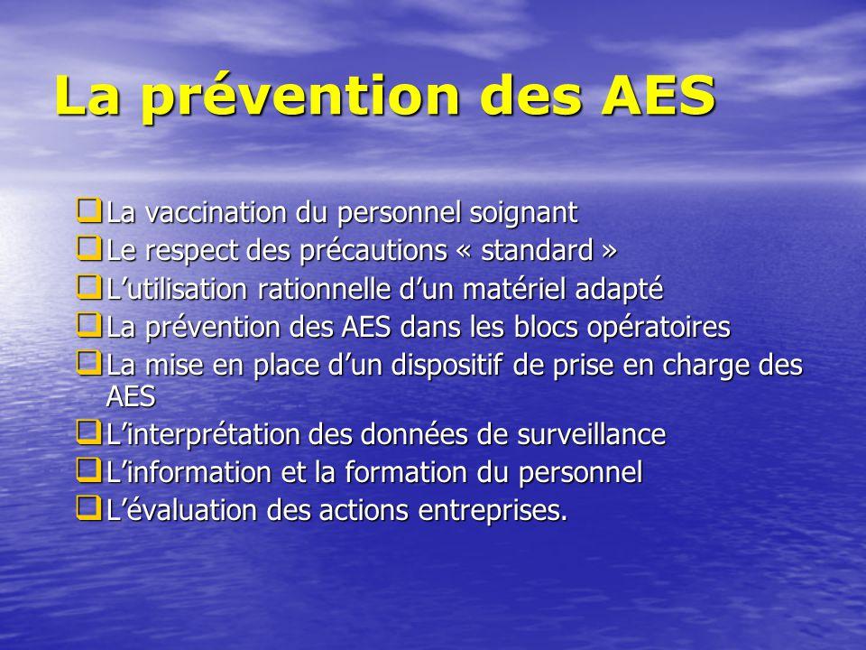 La prévention des AES La vaccination du personnel soignant