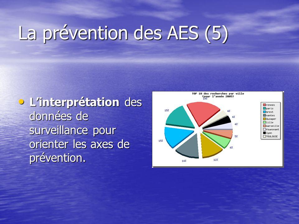 La prévention des AES (5)
