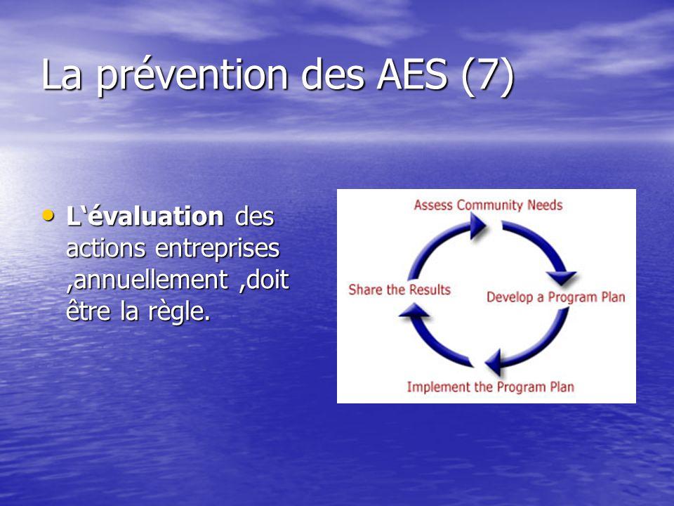 La prévention des AES (7)