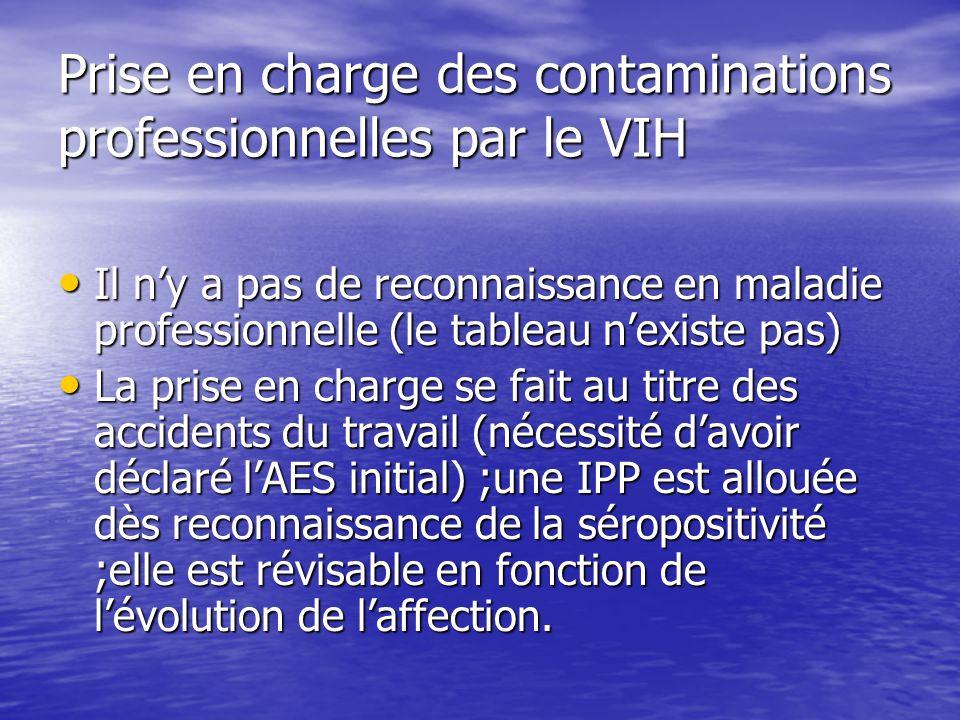 Prise en charge des contaminations professionnelles par le VIH