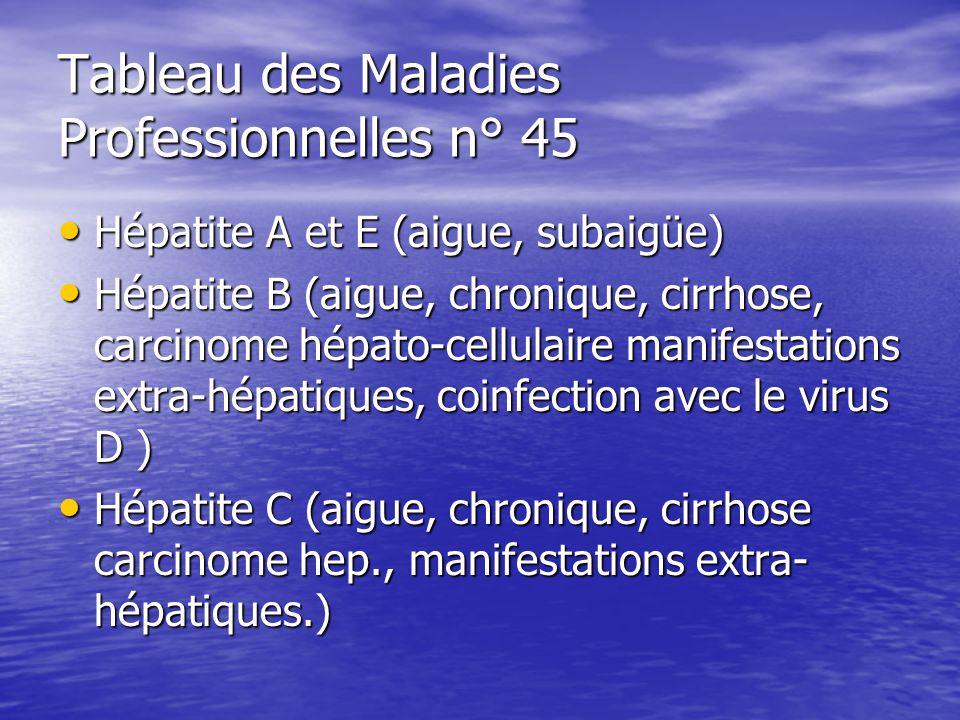 Tableau des Maladies Professionnelles n° 45