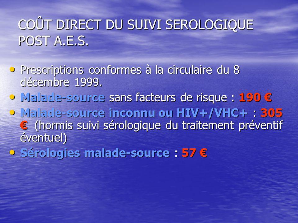 COÛT DIRECT DU SUIVI SEROLOGIQUE POST A.E.S.