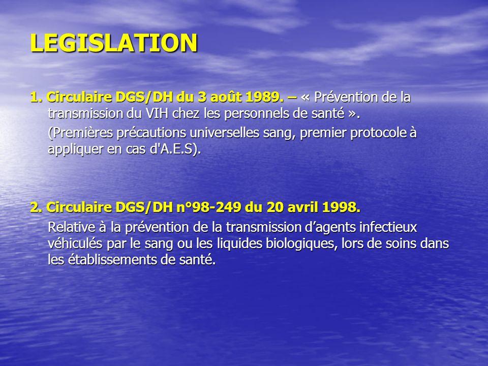 LEGISLATION 1. Circulaire DGS/DH du 3 août 1989. – « Prévention de la transmission du VIH chez les personnels de santé ».