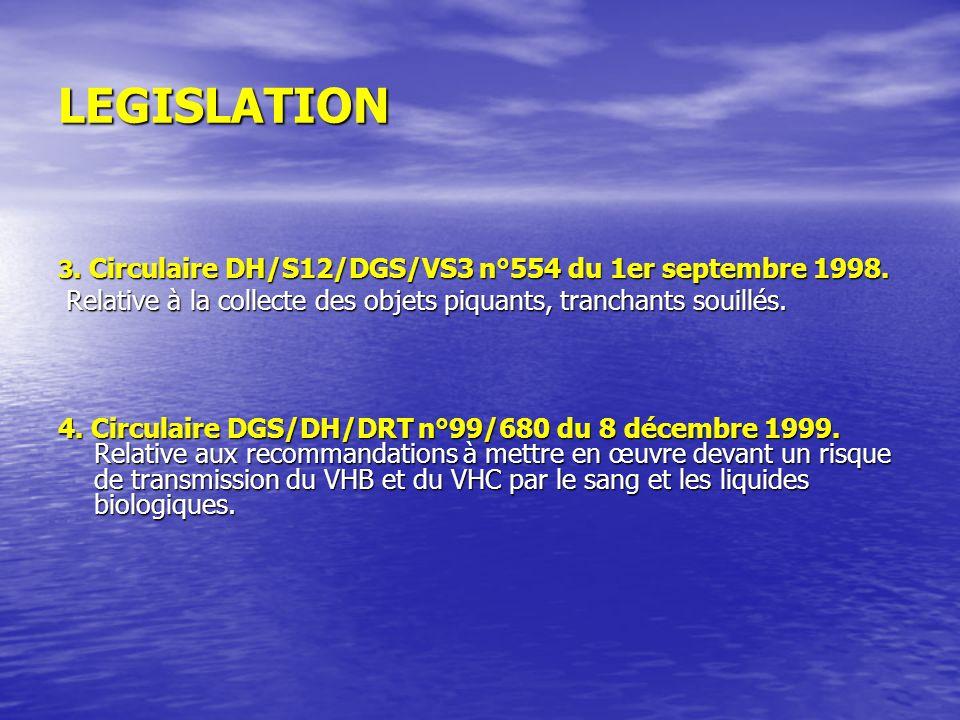 LEGISLATION 3. Circulaire DH/S12/DGS/VS3 n°554 du 1er septembre 1998. Relative à la collecte des objets piquants, tranchants souillés.