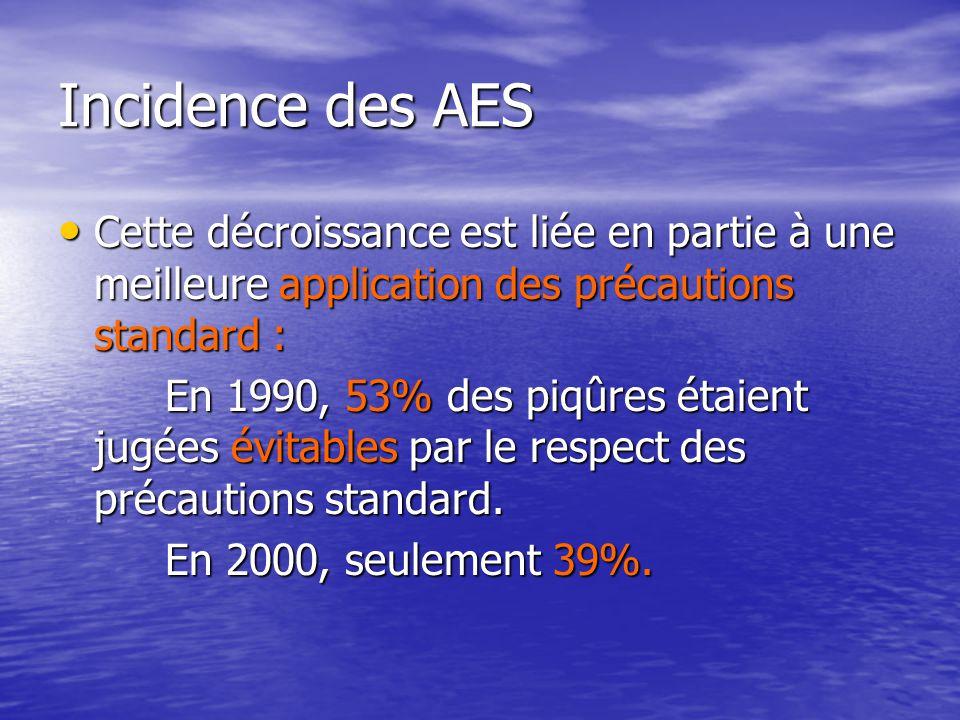 Incidence des AES Cette décroissance est liée en partie à une meilleure application des précautions standard :