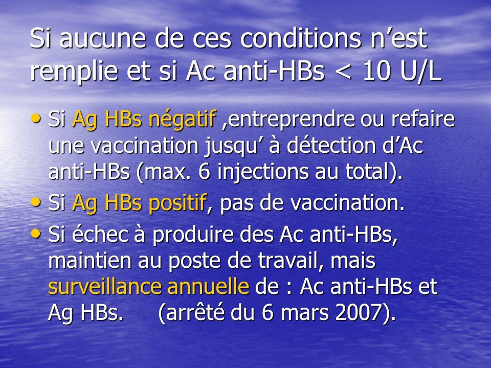 Si aucune de ces conditions n'est remplie et si Ac anti-HBs < 10 U/L