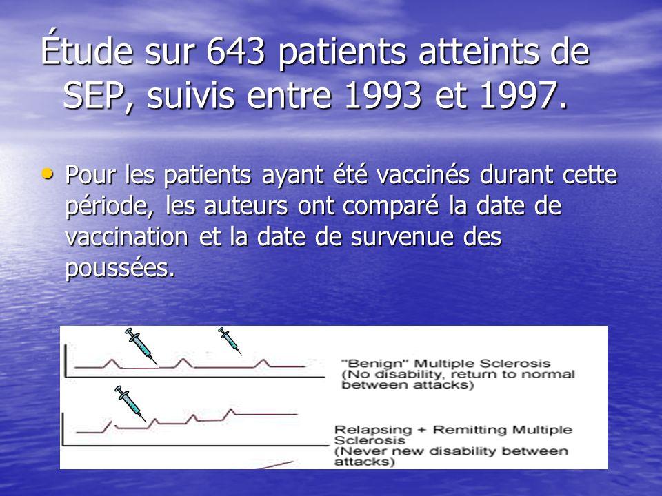 Étude sur 643 patients atteints de SEP, suivis entre 1993 et 1997.