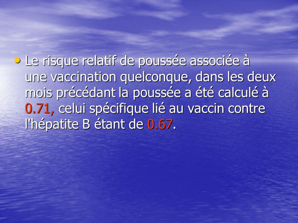 Le risque relatif de poussée associée à une vaccination quelconque, dans les deux mois précédant la poussée a été calculé à 0.71, celui spécifique lié au vaccin contre l hépatite B étant de 0.67.