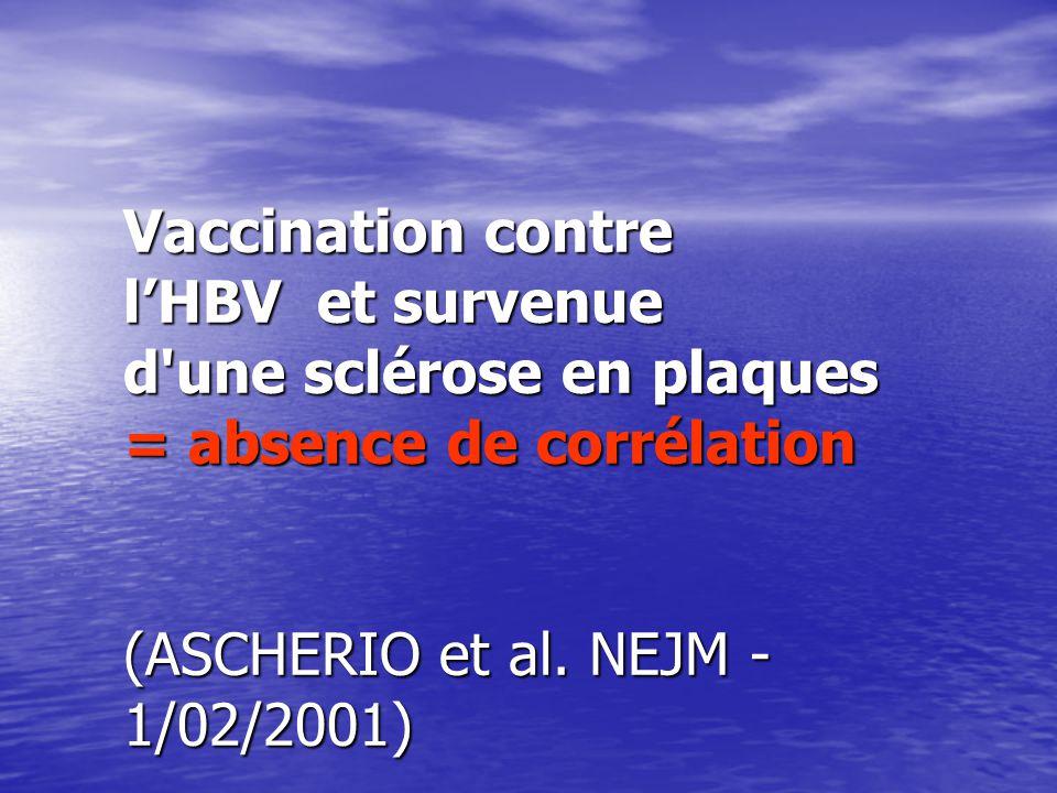 Vaccination contre l'HBV et survenue d une sclérose en plaques = absence de corrélation (ASCHERIO et al.