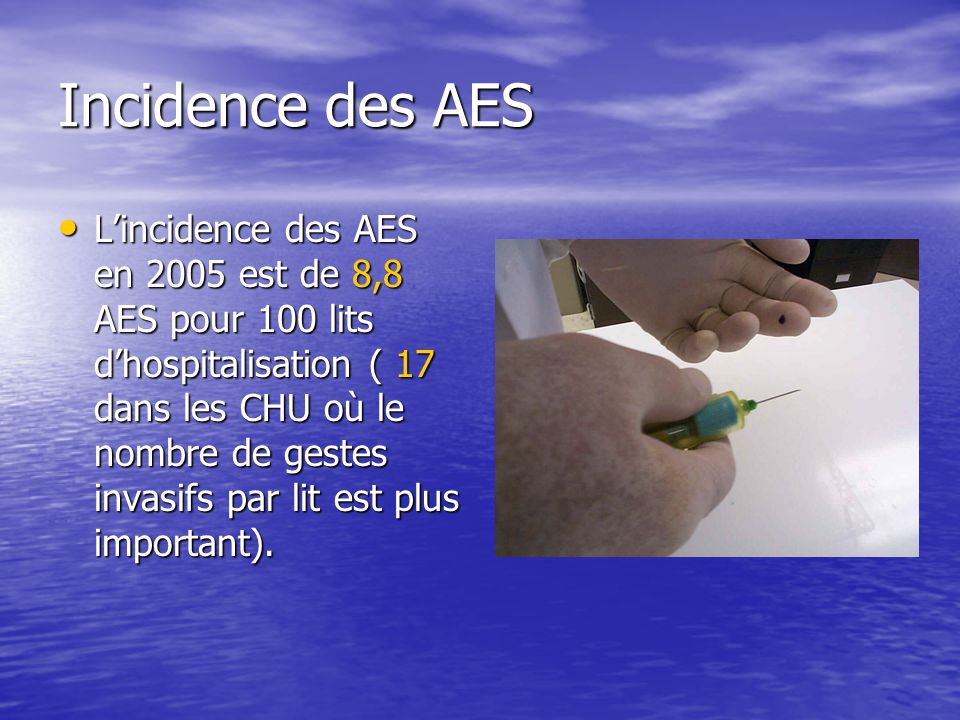 Incidence des AES