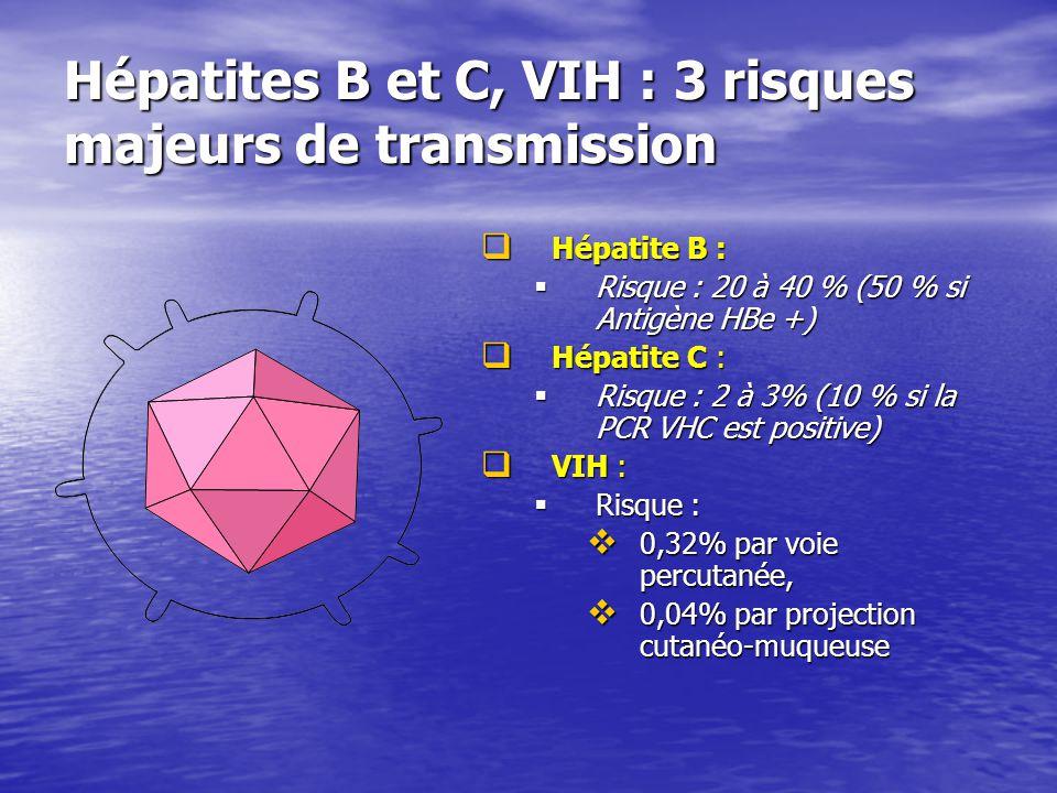 Hépatites B et C, VIH : 3 risques majeurs de transmission