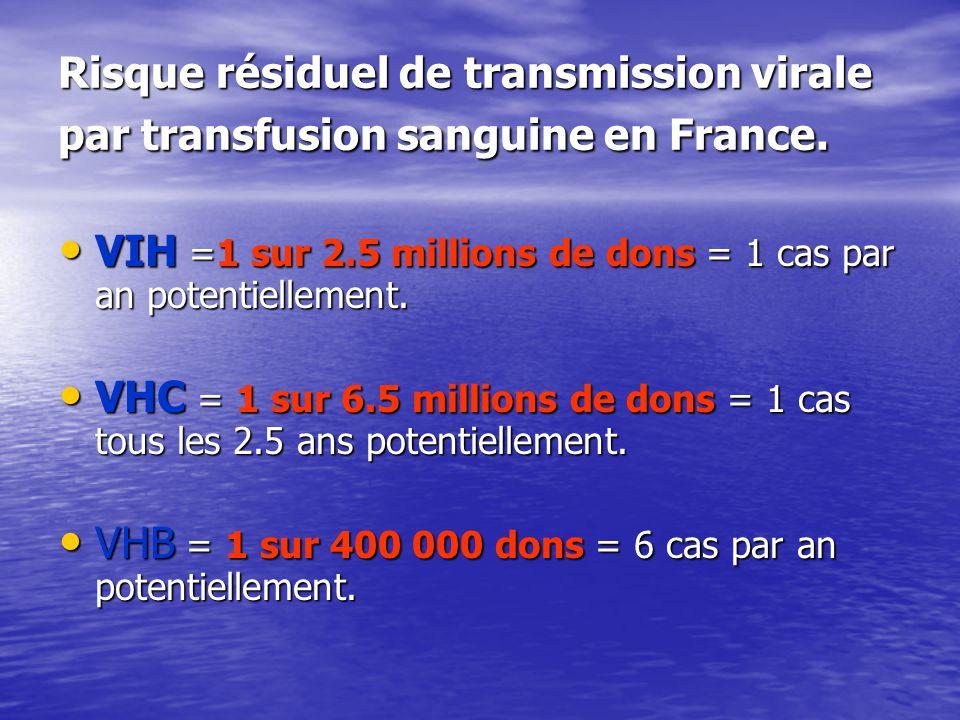 Risque résiduel de transmission virale par transfusion sanguine en France.