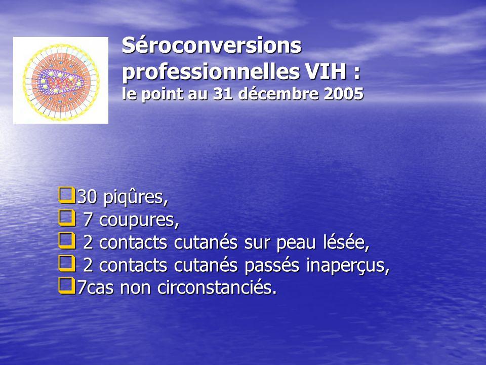Séroconversions professionnelles VIH : le point au 31 décembre 2005