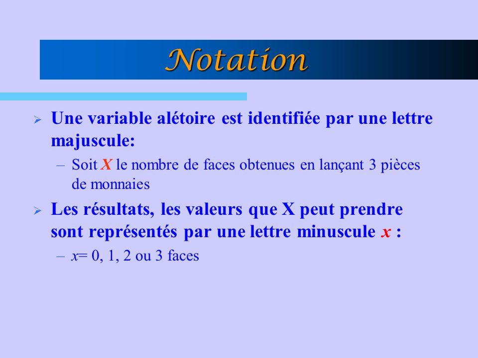 Notation Une variable alétoire est identifiée par une lettre majuscule: Soit X le nombre de faces obtenues en lançant 3 pièces de monnaies.
