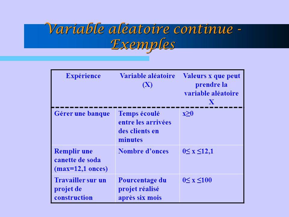 Variable aléatoire continue - Exemples