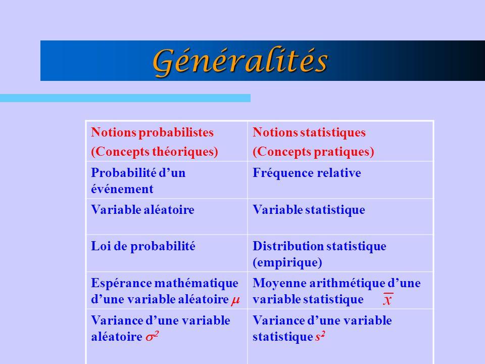 Généralités Notions probabilistes (Concepts théoriques)