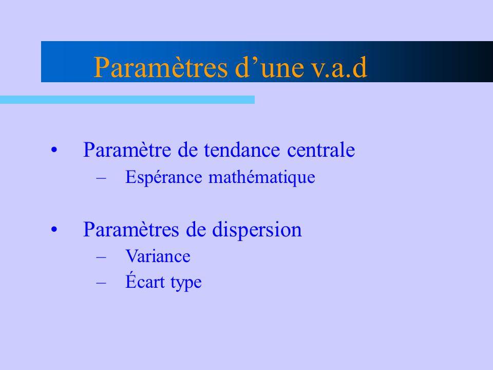 Paramètres d'une v.a.d Paramètre de tendance centrale