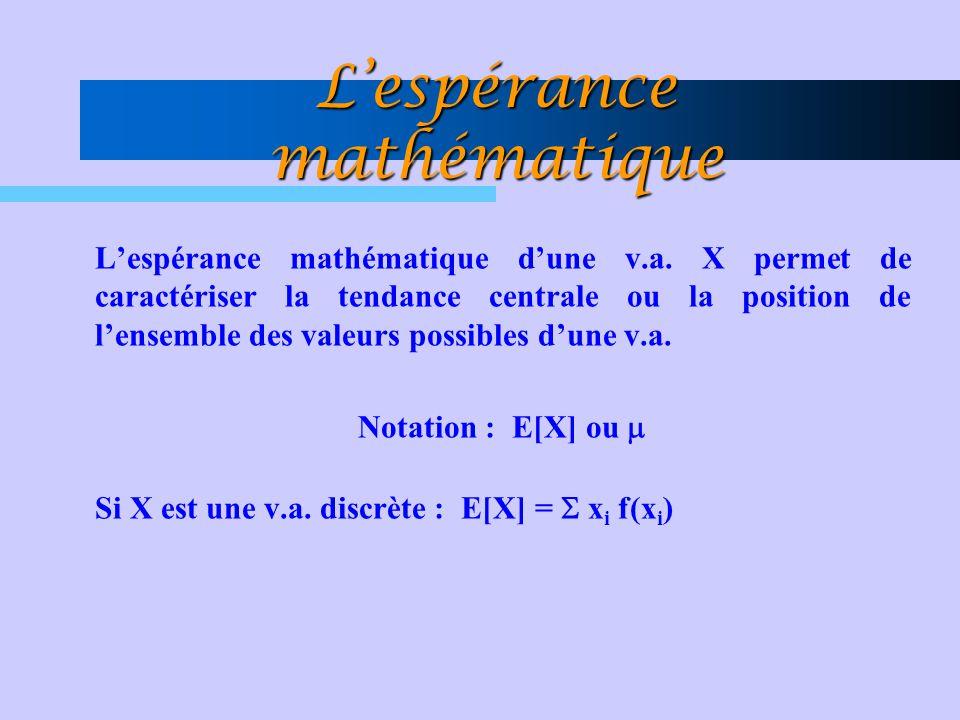 L'espérance mathématique