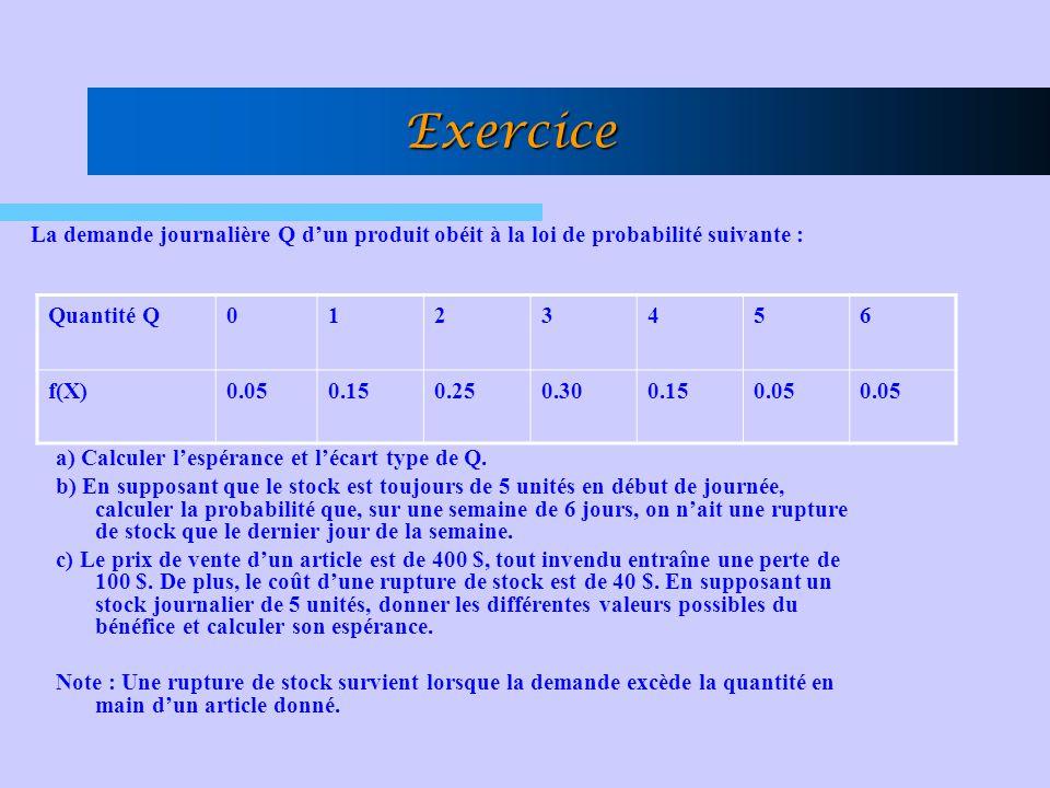 Exercice La demande journalière Q d'un produit obéit à la loi de probabilité suivante : Quantité Q.