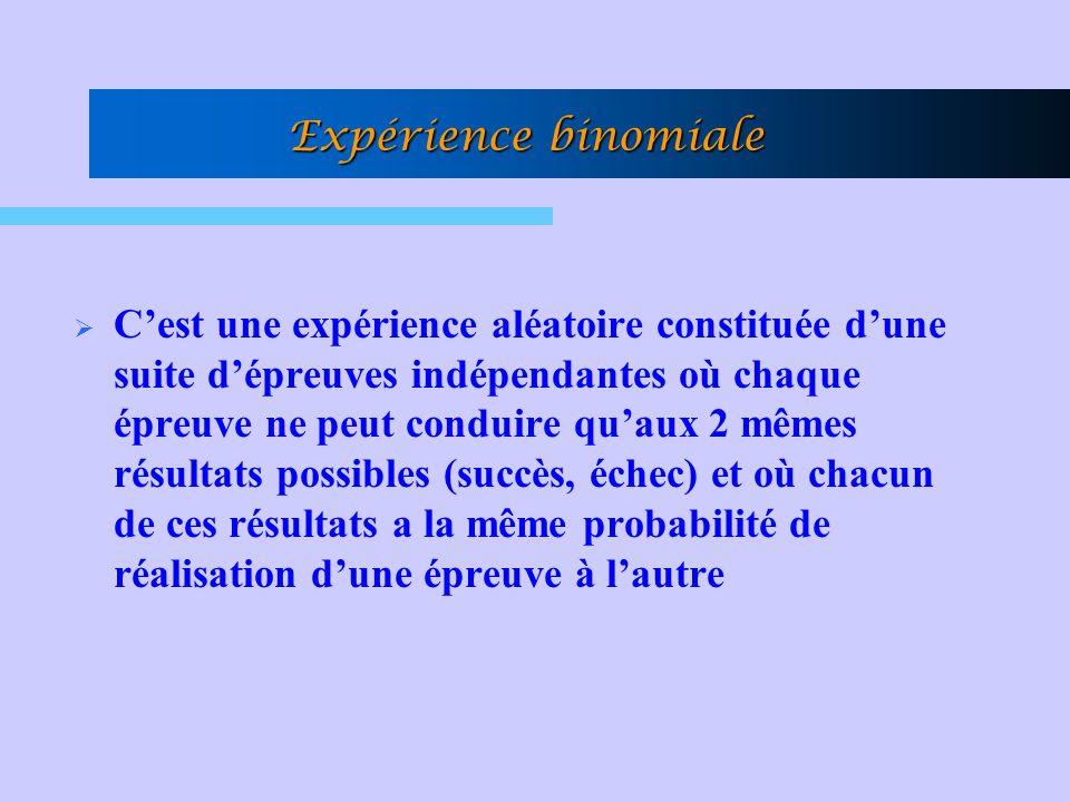 Expérience binomiale